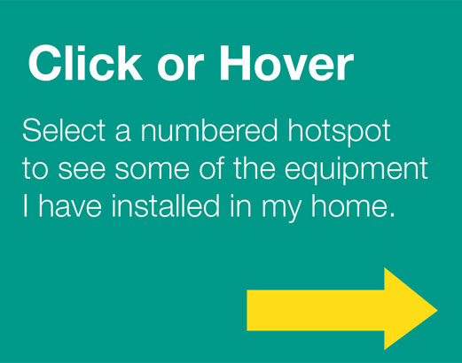 Click or Hover